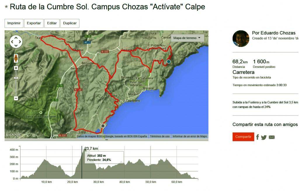Ruta de la Cumbre del Sol 3,5 km al 12,5% con rampas máximas del 24,6%