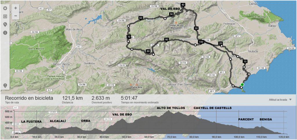 Ruta 2: La Vall de Ebo y Alto de Tollos