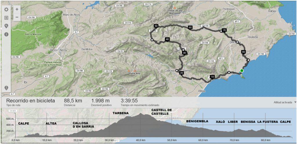 Ruta 3: Altea, Callosa d'en Sarrià, Tarbena, Castell de Castells